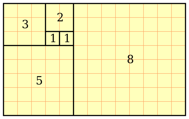 A tiling image with squares whose lengths are successive Fibonacci numbers  By Borb — Wikimedia Commons