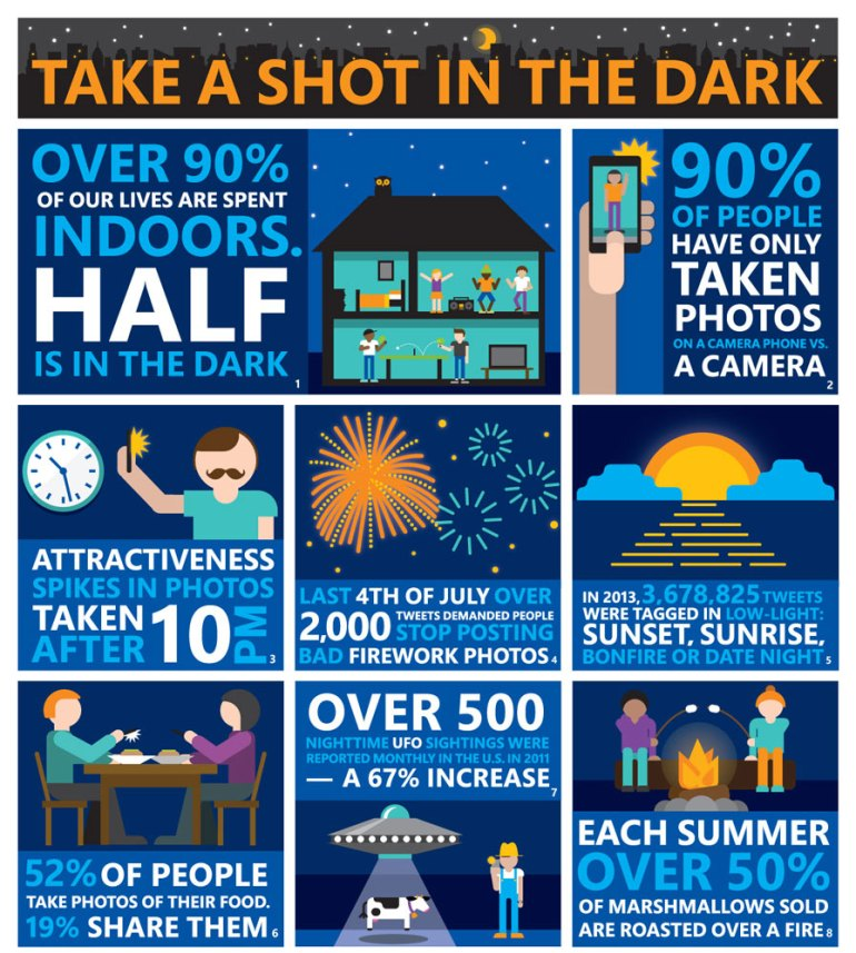 low-light-infographic