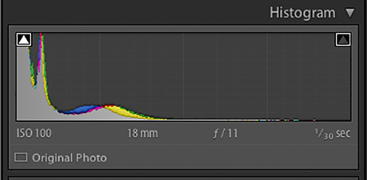 This histogram shows a spike on the left edge indicating shadow clipping.